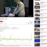 Video Statistik C64